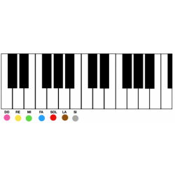 colouring piano